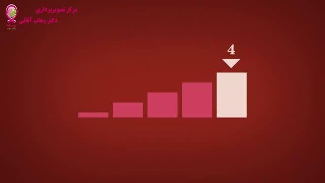 سرطان پستان - قسمت پانزدهم - مراحل سرطان - مرحله 4