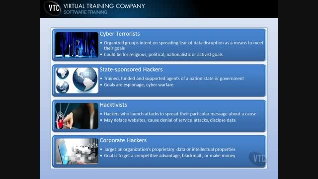 آموزش CEH v8 – قسمت  ششم –  توضیح درباره ی هکر ها