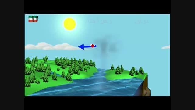 چرخه آب - ژئو ایران The Water Cycle 3D