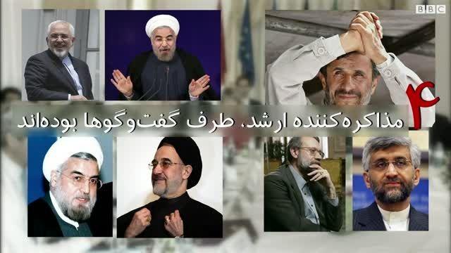 مذاكره كنندگان هسته اى ایران در طول تاریخ