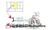 3- ارزش پیشنهادی در بوم کسب و کار
