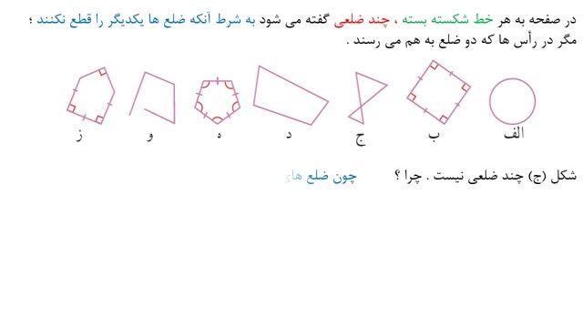 چند ضلعی ها و تقارن
