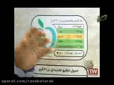 خبر شبکه3-8آذر - نشانگرهای رنگی تغذیه ای