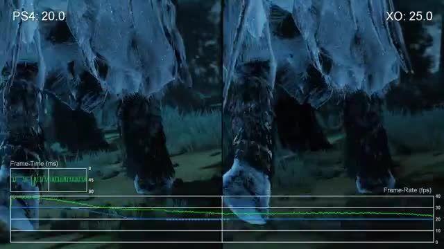 مقایسه The Witcher 3 روی ایکس باکس وان و پلی استیشن 4