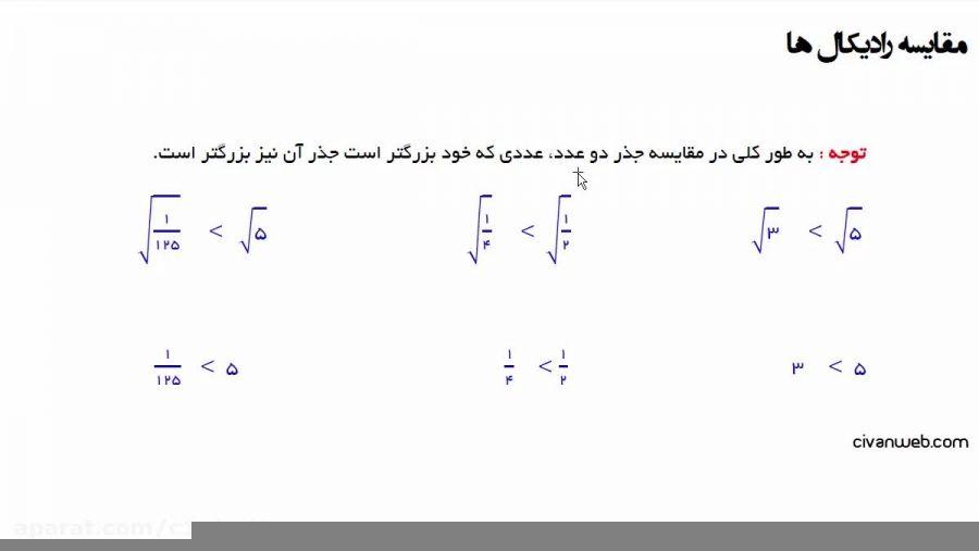 فصل 4 ریاضی نهم نکات کلیدی از مقایسه رادیکال ها