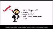 چگونه استارتاپ بسازیم 6 - 3 - کارهایی که باید انجام شود