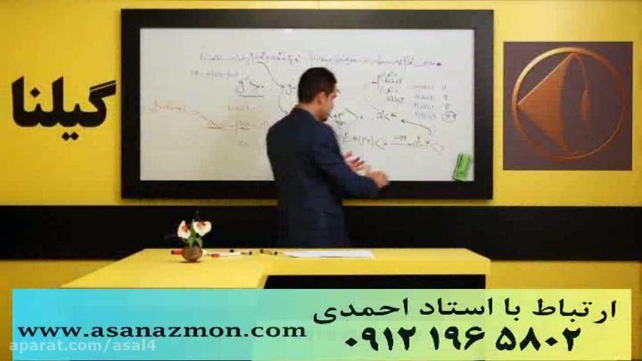 جدیدترین تدریس مهندس مسعودی کنکور (مشتق3) کنکوری 18