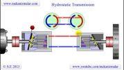 پمپ هیدرولیک و موتور هیدرولیک