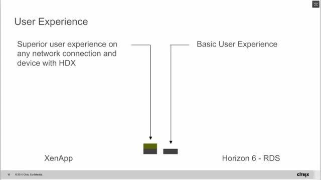 وبینار تخصصی مقایسه بین Citrix XenApp و VMware Horizon