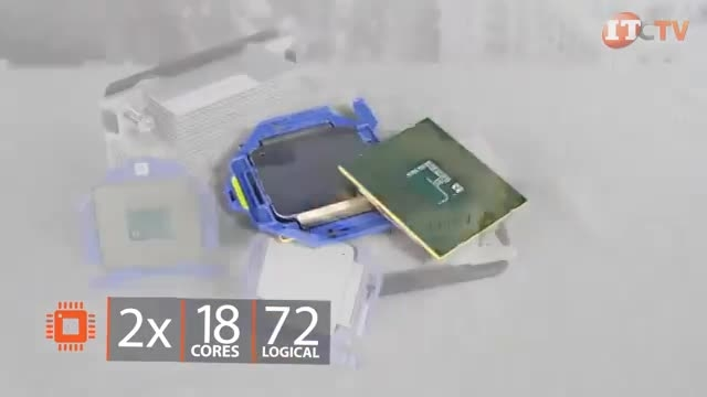 معرفی سرور Dl380 G9 شرکت HP