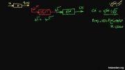 تابع ریاضی ۰۸- ترکیب توابع