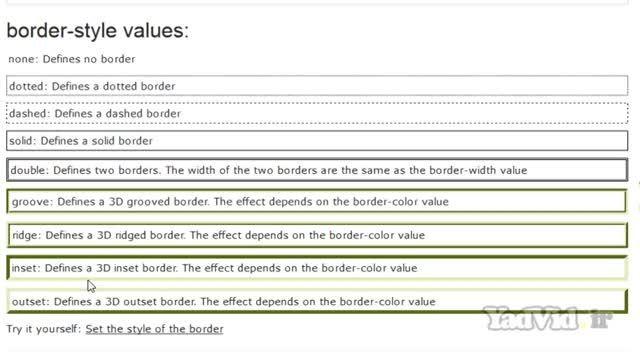 آموزش html و css مقدماتی yadvid.ir - جلسه بیست و یکم