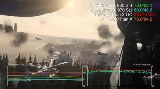 Titan X Overclock vs GTX 980/GTX 970 SLI 4K Benchmarks