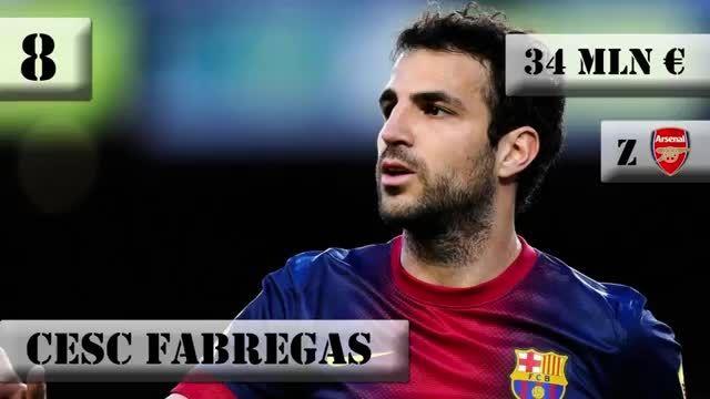 10 خرید گران قیمیت بارسلونا