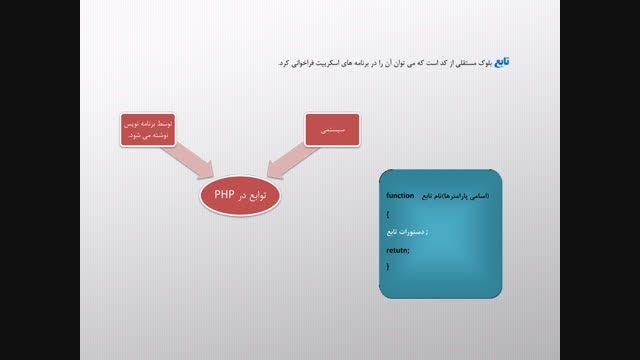 فیلم آموزش php جلسه 34 | طراحی سایت وب آرت