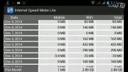 دانلود برنامه internet speed meter lite v1.2.9  اندروید