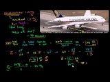 فاصله طی شده توسط هواپیمای ایرباس A380 قبل از جدا شدن از زمین - انگلیسی