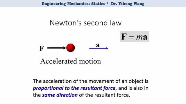 درس سوم - مبانی قانون نیوتون (Newton's Fundamental Law)