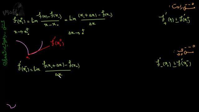 آموزش ریاضی پیش دانشگاهی تجربی-مشتق راست