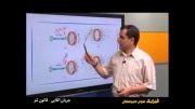 آموزش مفهومی فیزیک سوم دبیرستان