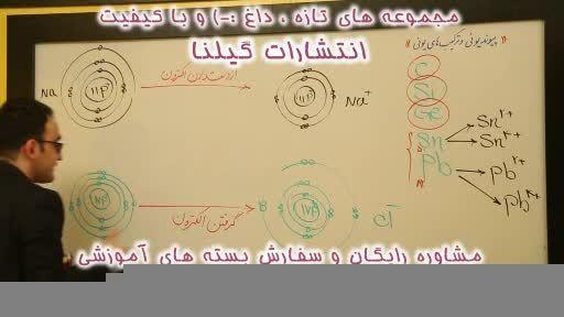 کنکور-شیمی رو صد در صد بزنید با مشاوره مهندس مهرپور 13