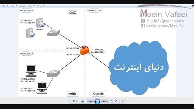 (درس پنجم) Mikrotik فارسی DST NAT
