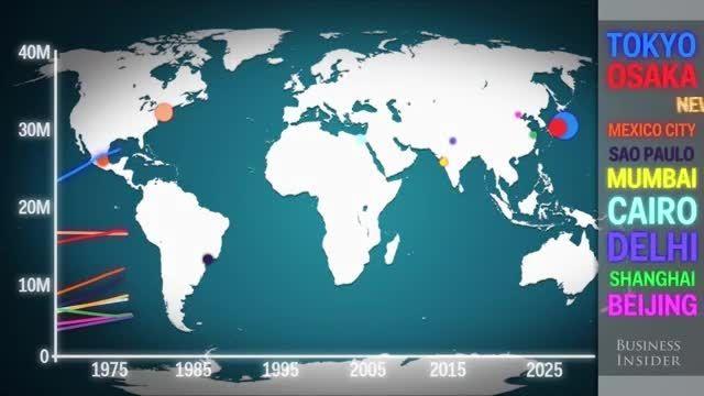 رتبه بندی پر جمعیت ترین شهر های جهان