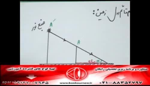 حل تکنیکی تست های فیزیک کنکور با مهندس امیر مسعودی-245