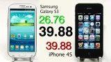 مقایسه galaxy s3 و iphone 4s