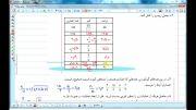 آموزش ریاضی 1 اول دبیرستان - جلسه 35 - اعداد حقیقی بخش 14