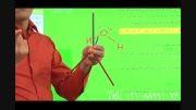 دی وی دی شیمی کنکور- تکنیک شکل مولکول (استاد مشمولی)