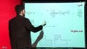 درس ریاضی ششم تبدیل کسر به عدد مخلوط وبرعکس-علی داورزنی