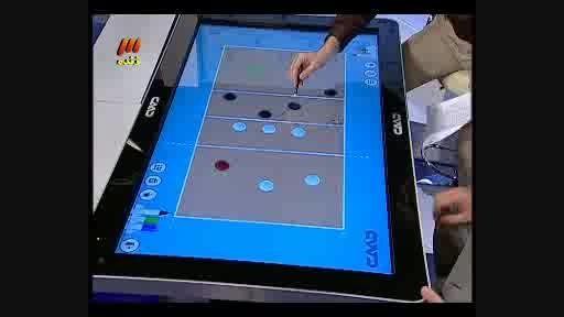 میز لمسی کاواک در لیگ جهانی والیبال