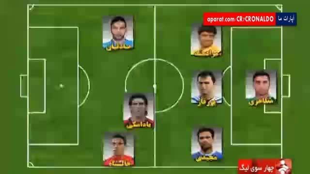 تیم منتخب هفته چهارم لیگ برتر ایران 94-95