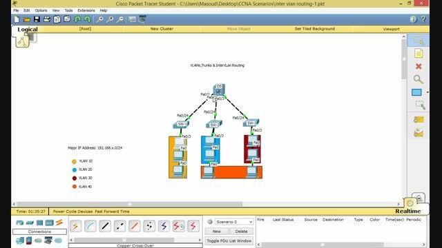آموزش ارتباط بین VLAN ها
