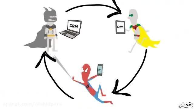 مدیریت ارتباط با مشتری(CRM) چیست ؟ (2)