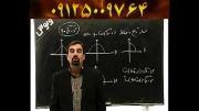 تدریس ریاضی ویژه کنکور 93 مدرس دکتر سید محمد قریشی