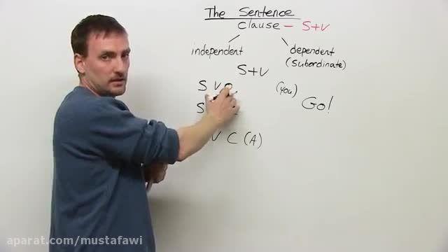 آموزش گرامر زبان انگلیسی (جملات)