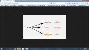 آموزش کامل سی پنل به صورت تصویری
