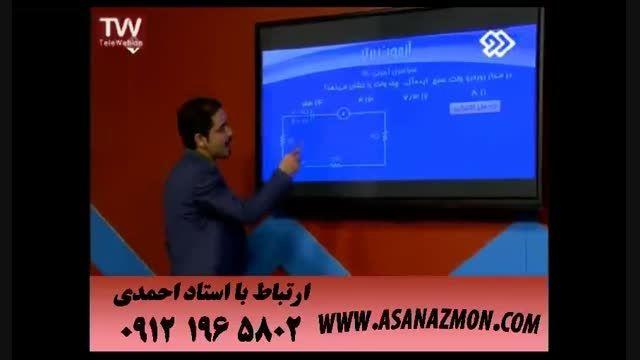 روش های تکنیکی درس فیزیک تدریس شده در شبکه۲ کنکور ۲۰