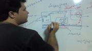 آموزش تصویری تعمیرات تخصصی پرینتر لیزری hp