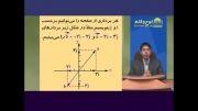 آموزش ریاضی دوره سوم راهنمایی فصل 2 قسمت ششم