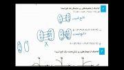 مسائل تابع -  فصل دوم از ریاضی دوم دبیرستان