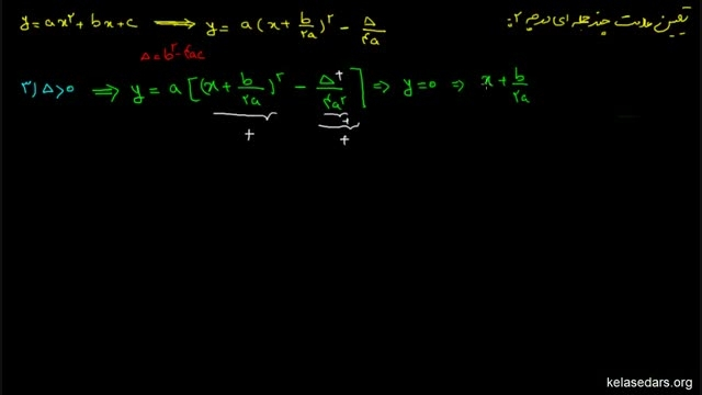 تعین علامت چند جمله ای درجه دو(کنکور - ریاضیات 2)