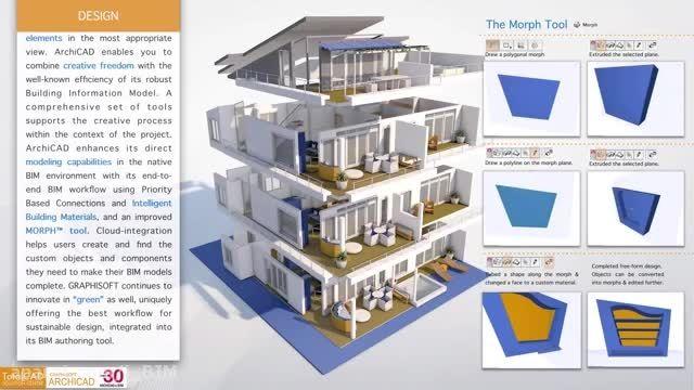 مدل سازی اطلاعات ساختمان چیست؟