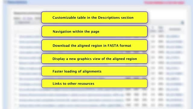 An introduction to the web BLAST results format
