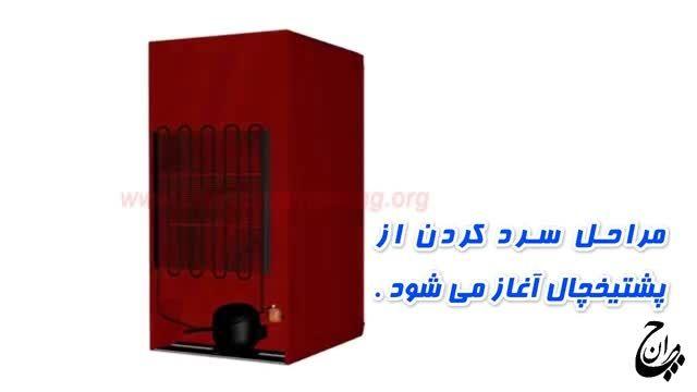 نحوه کار کردن یخچال و فریزر ( فارسی )