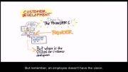 چگونه استارتاپ بسازیم 4 -5 - توسعه مشتری توسط بنیانگذاران در مدل کسب و کار