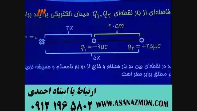 آموزش و حل مثال کنکور درس فیزیک بصورت حرفه ای - 9