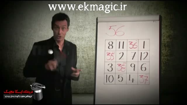 he Magic Square by Luis de Matos